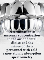 Determination of mercury concentration in the air of dental clinics